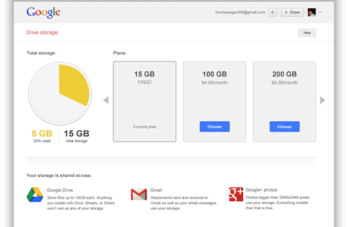 Google increase free storage to 15GB